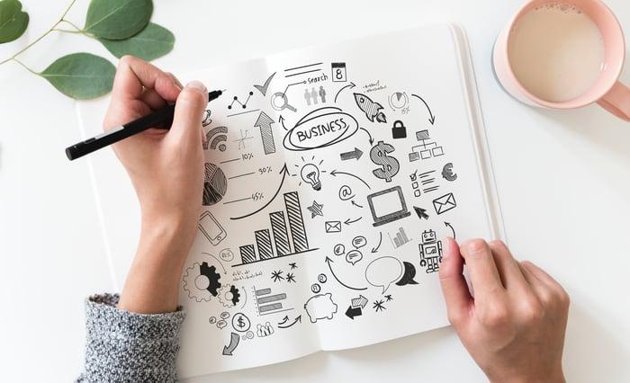 mercado potencial - estudio de mercado