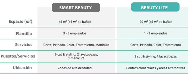 local-beauty-y-smart-1